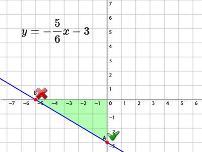genial! mathe-trainer | online Mathematik lernen